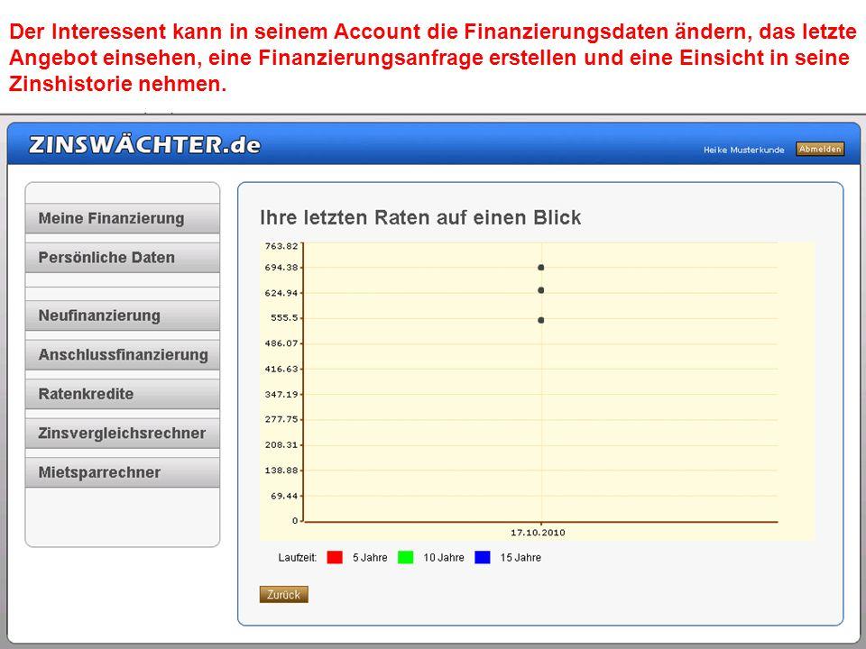 Unmittelbar nach Registrierung erhält der Interessent die erste Mail mit beiliegendem Zinsangebot (Im Anhang als PDF).