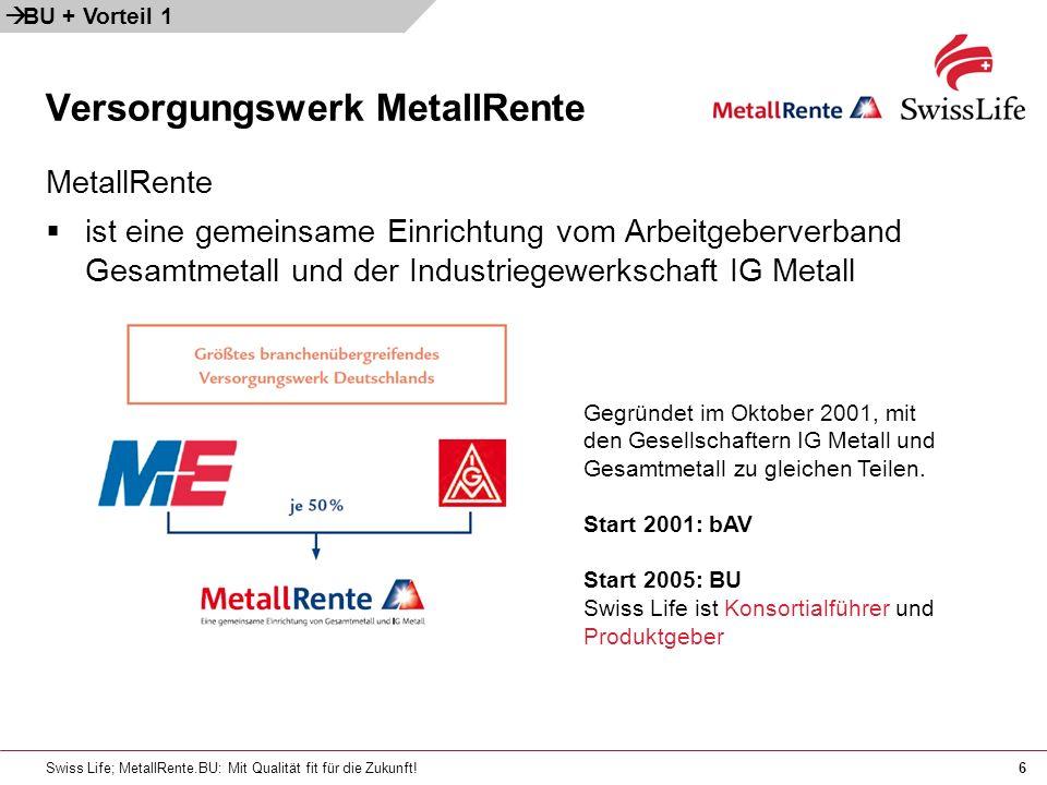 Swiss Life; MetallRente.BU: Mit Qualität fit für die Zukunft!6 Versorgungswerk MetallRente BU + Vorteil 1 MetallRente ist eine gemeinsame Einrichtung vom Arbeitgeberverband Gesamtmetall und der Industriegewerkschaft IG Metall Gegründet im Oktober 2001, mit den Gesellschaftern IG Metall und Gesamtmetall zu gleichen Teilen.