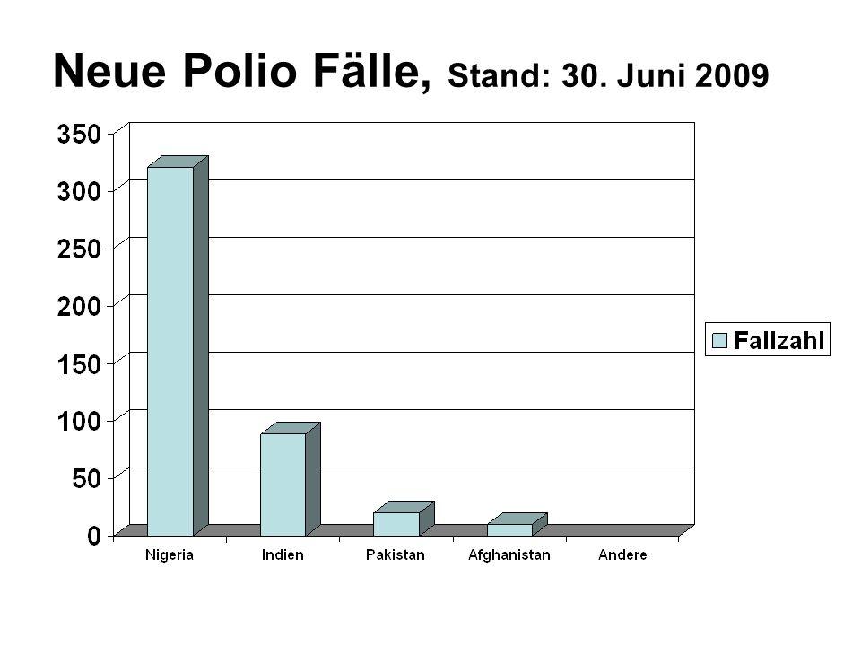 Neue Polio Fälle, Stand: 30. Juni 2009