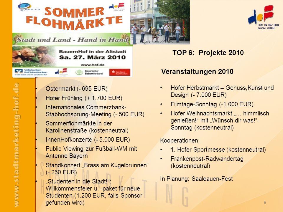 8 Veranstaltungen 2010 Ostermarkt (- 695 EUR) Hofer Frühling (+ 1.700 EUR) Internationales Commerzbank- Stabhochsprung-Meeting (- 500 EUR) Sommerflohm