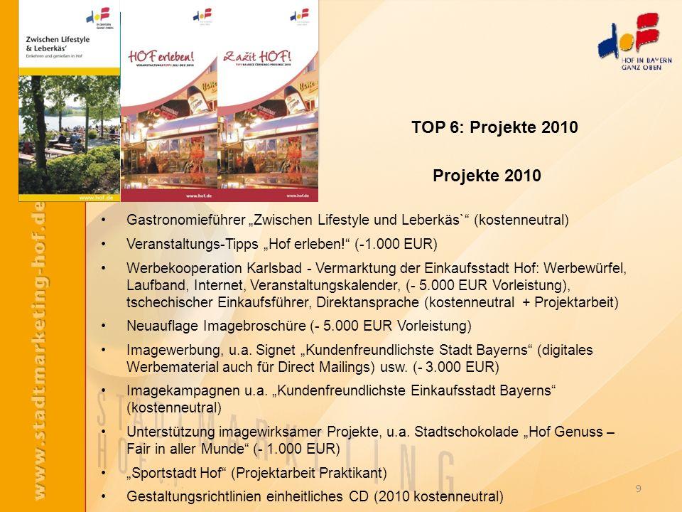 9 Projekte 2010 Gastronomieführer Zwischen Lifestyle und Leberkäs` (kostenneutral) Veranstaltungs-Tipps Hof erleben! (-1.000 EUR) Werbekooperation Kar