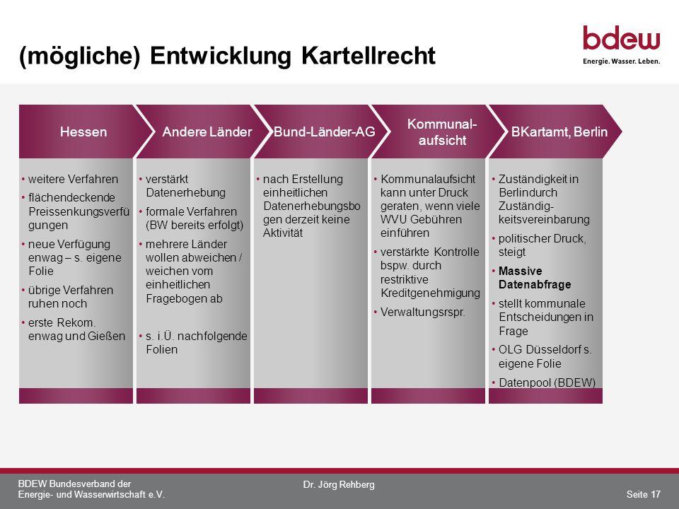 BDEW Bundesverband der Energie- und Wasserwirtschaft e.V. (mögliche) Entwicklung Kartellrecht BKartamt, BerlinAndere LänderBund-Länder-AG Kommunal- au