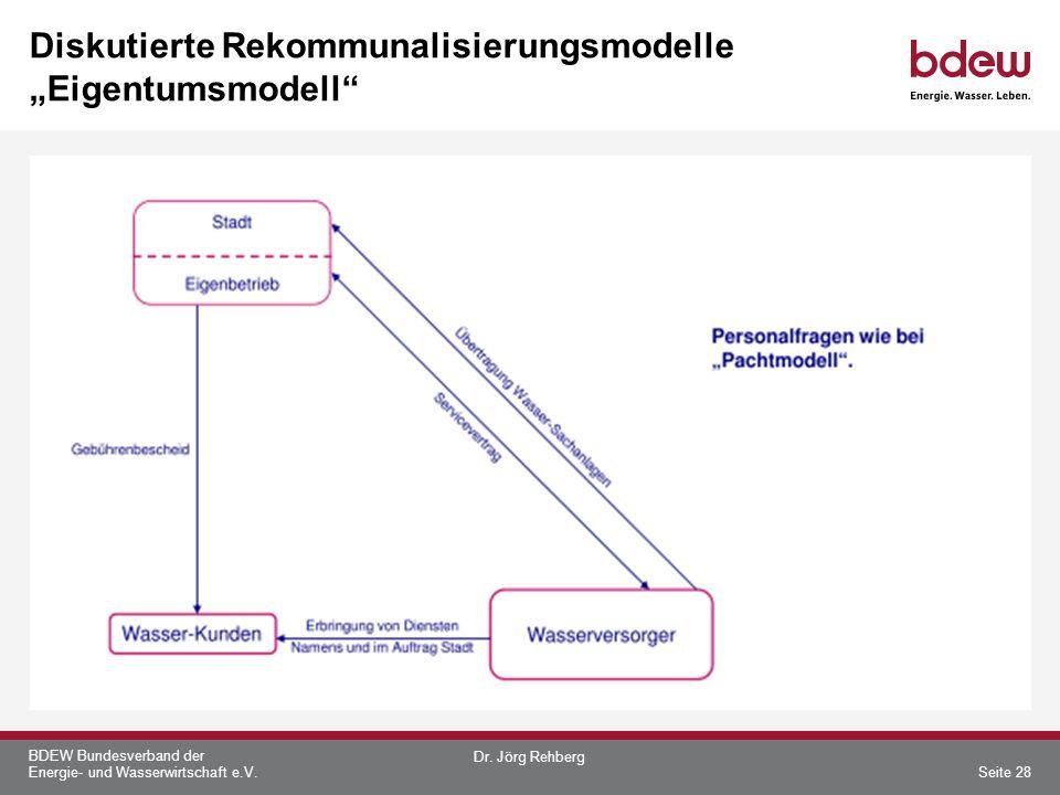 BDEW Bundesverband der Energie- und Wasserwirtschaft e.V. Diskutierte Rekommunalisierungsmodelle Eigentumsmodell Dr. Jörg Rehberg Seite 28