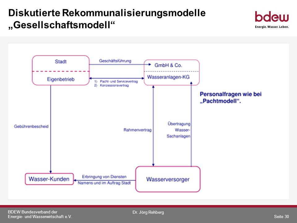BDEW Bundesverband der Energie- und Wasserwirtschaft e.V. Diskutierte Rekommunalisierungsmodelle Gesellschaftsmodell Dr. Jörg Rehberg Seite 30