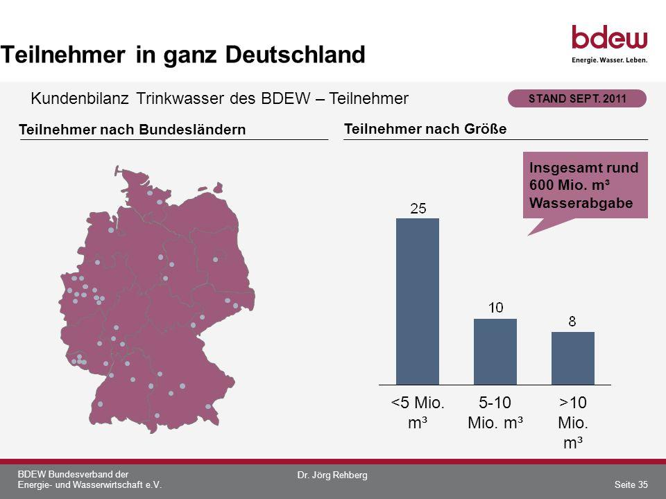 BDEW Bundesverband der Energie- und Wasserwirtschaft e.V. Teilnehmer in ganz Deutschland STAND SEPT. 2011 >10 Mio. m³>10 Mio. m³>10 Mio. m³5-10 Mio. m