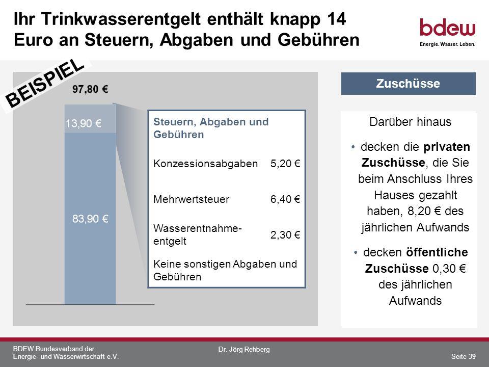 BDEW Bundesverband der Energie- und Wasserwirtschaft e.V. Ihr Trinkwasserentgelt enthält knapp 14 Euro an Steuern, Abgaben und Gebühren Zuschüsse Darü
