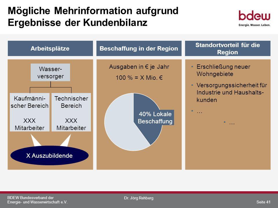 BDEW Bundesverband der Energie- und Wasserwirtschaft e.V. Mögliche Mehrinformation aufgrund Ergebnisse der Kundenbilanz Arbeitsplätze Wasser- versorge