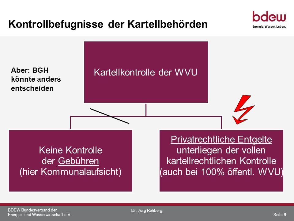 BDEW Bundesverband der Energie- und Wasserwirtschaft e.V. Kontrollbefugnisse der Kartellbehörden Aber: BGH könnte anders entscheiden Dr. Jörg Rehberg