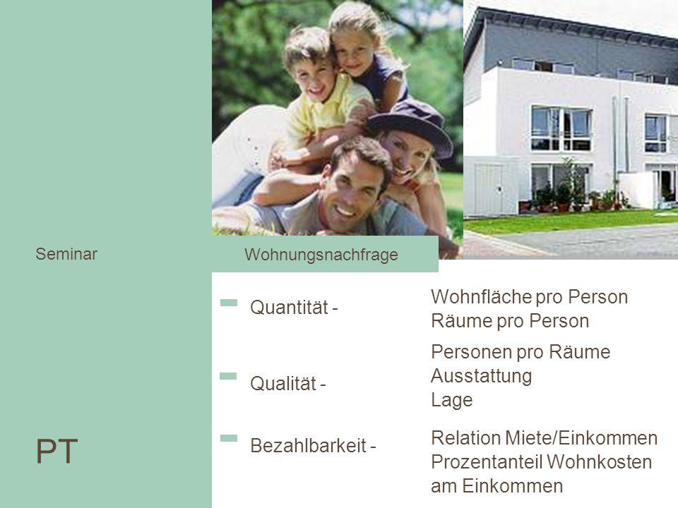 Quantität - Qualität - Bezahlbarkeit - Wohnfläche pro Person Räume pro Person Personen pro Räume Ausstattung Lage Relation Miete/Einkommen Prozentante