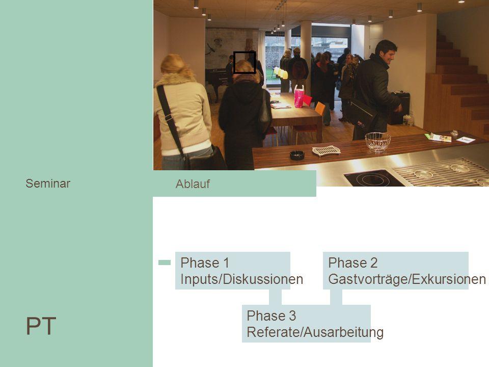 PT Seminar Phase 1 Inputs/Diskussionen Ablauf Phase 3 Referate/Ausarbeitung Phase 2 Gastvorträge/Exkursionen