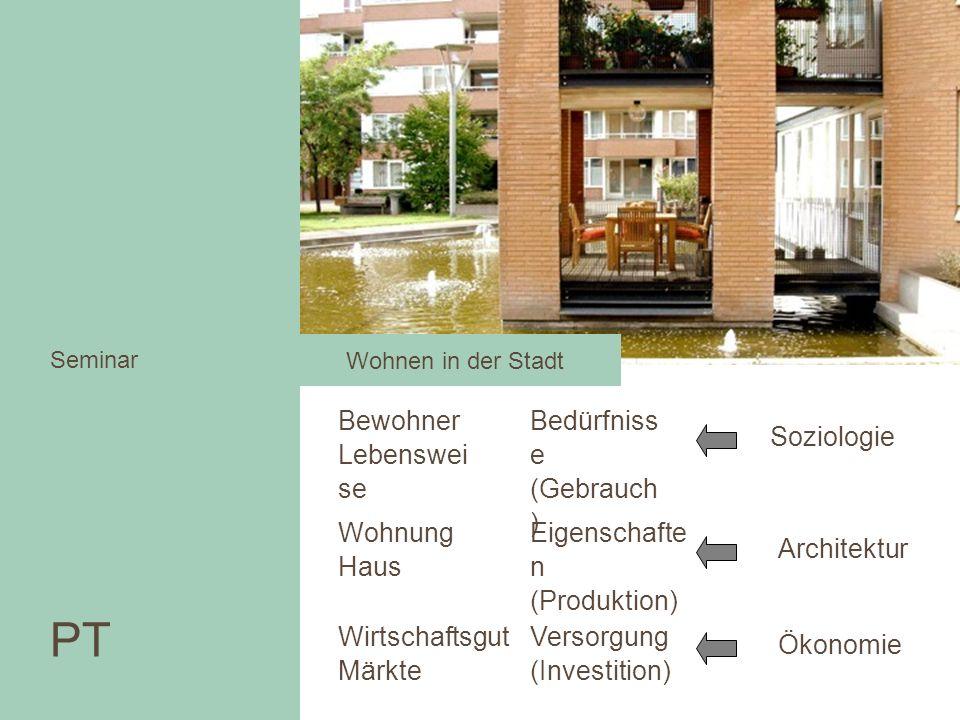 Bewohner Lebenswei se Wohnung Haus Wirtschaftsgut Märkte Bedürfniss e (Gebrauch ) Eigenschafte n (Produktion) Versorgung (Investition) Soziologie Arch