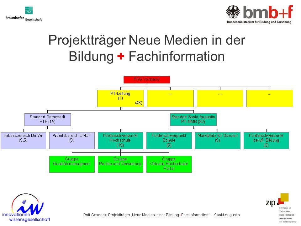 Projektträger Neue Medien in der Bildung + Fachinformation Rolf Geserick, Projektträger Neue Medien in der Bildung+Fachinformation - Sankt Augustin