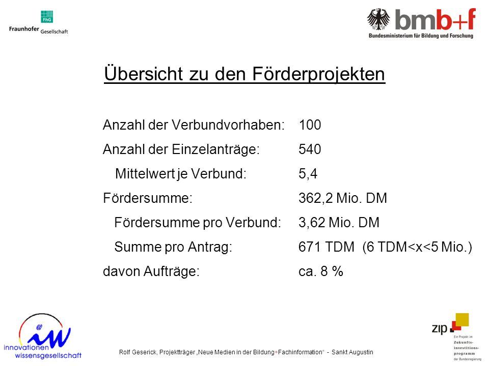 Übersicht zu den Förderprojekten Anzahl der Verbundvorhaben:100 Anzahl der Einzelanträge:540 Mittelwert je Verbund: 5,4 Fördersumme:362,2 Mio. DM Förd