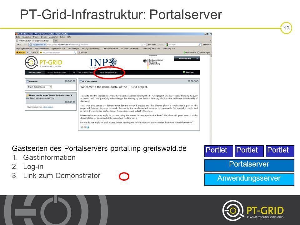 12 Gastseiten des Portalservers portal.inp-greifswald.de 1.Gastinformation 2.Log-in 3.Link zum Demonstrator PT-Grid-Infrastruktur: Portalserver Anwend