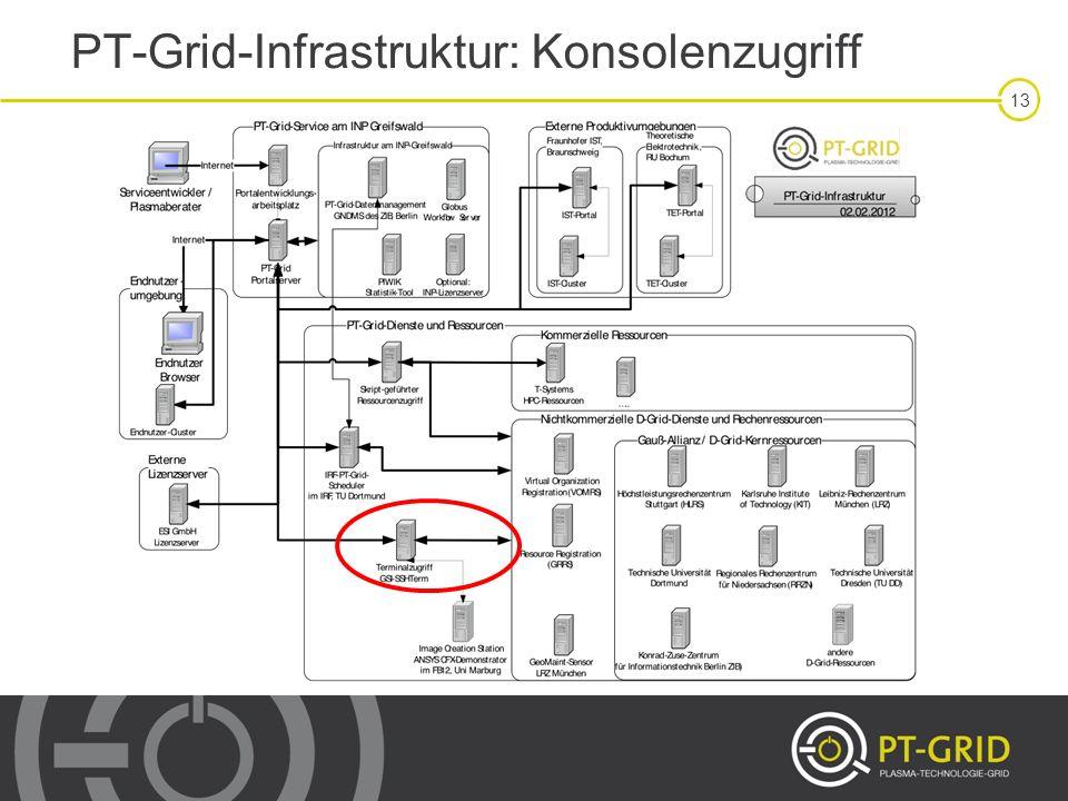 13 PT-Grid-Infrastruktur: Konsolenzugriff
