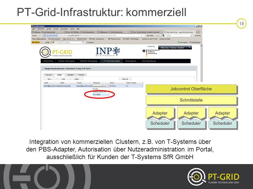 18 PT-Grid-Infrastruktur: kommerziell Integration von kommerziellen Clustern, z.B. von T-Systems über den PBS-Adapter, Autorisation über Nutzeradminis