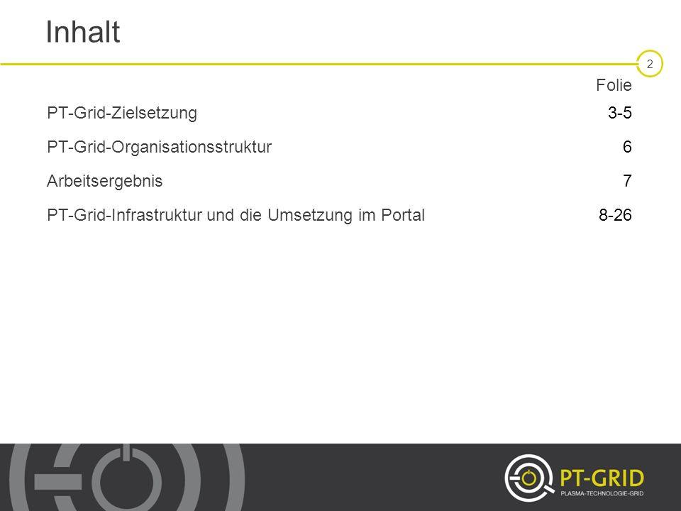 22 Inhalt Folie PT-Grid-Zielsetzung3-5 PT-Grid-Organisationsstruktur6 Arbeitsergebnis7 PT-Grid-Infrastruktur und die Umsetzung im Portal8-26