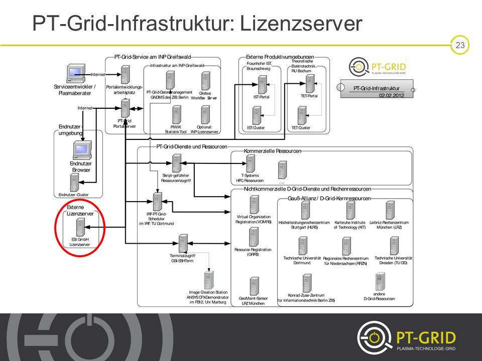23 PT-Grid-Infrastruktur: Lizenzserver