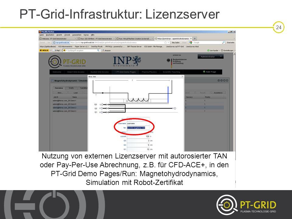 24 PT-Grid-Infrastruktur: Lizenzserver Nutzung von externen Lizenzserver mit autorosierter TAN oder Pay-Per-Use Abrechnung, z.B. für CFD-ACE+, in den