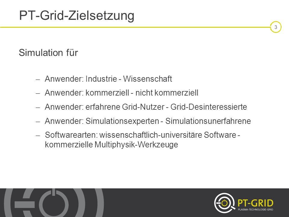 33 PT-Grid-Zielsetzung Simulation für – Anwender: Industrie - Wissenschaft – Anwender: kommerziell - nicht kommerziell – Anwender: erfahrene Grid-Nutz