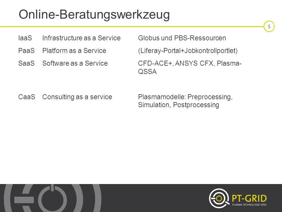 55 Online-Beratungswerkzeug IaaSInfrastructure as a ServiceGlobus und PBS-Ressourcen PaaSPlatform as a Service(Liferay-Portal+Jobkontrollportlet) SaaS