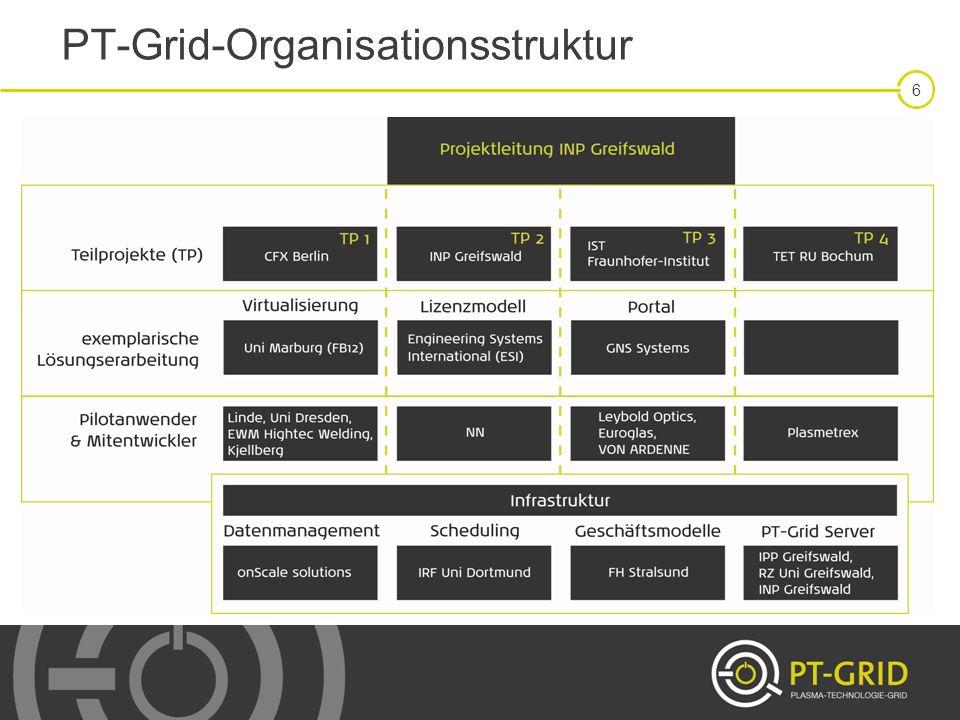 Telefon: Fax: E-Mail: Projekt: Institut: +49 - 3834 - 554 300 +49 - 3834 - 554 301 pt-grid(at)inp-greifswald.de www.pt-grid.de www.inp-greifswald.de Plasma-Technologie-Grid c/o Leibniz-Institut für Plasmaforschung und Technologie e.V.