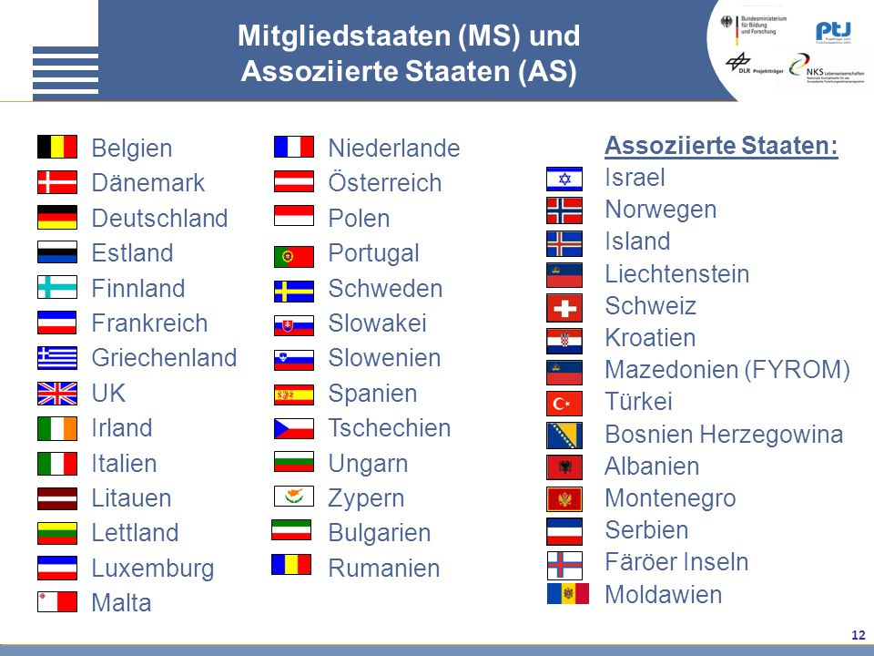 12 Mitgliedstaaten (MS) und Assoziierte Staaten (AS) Belgien Dänemark Deutschland Estland Finnland Frankreich Griechenland UK Irland Italien Litauen L