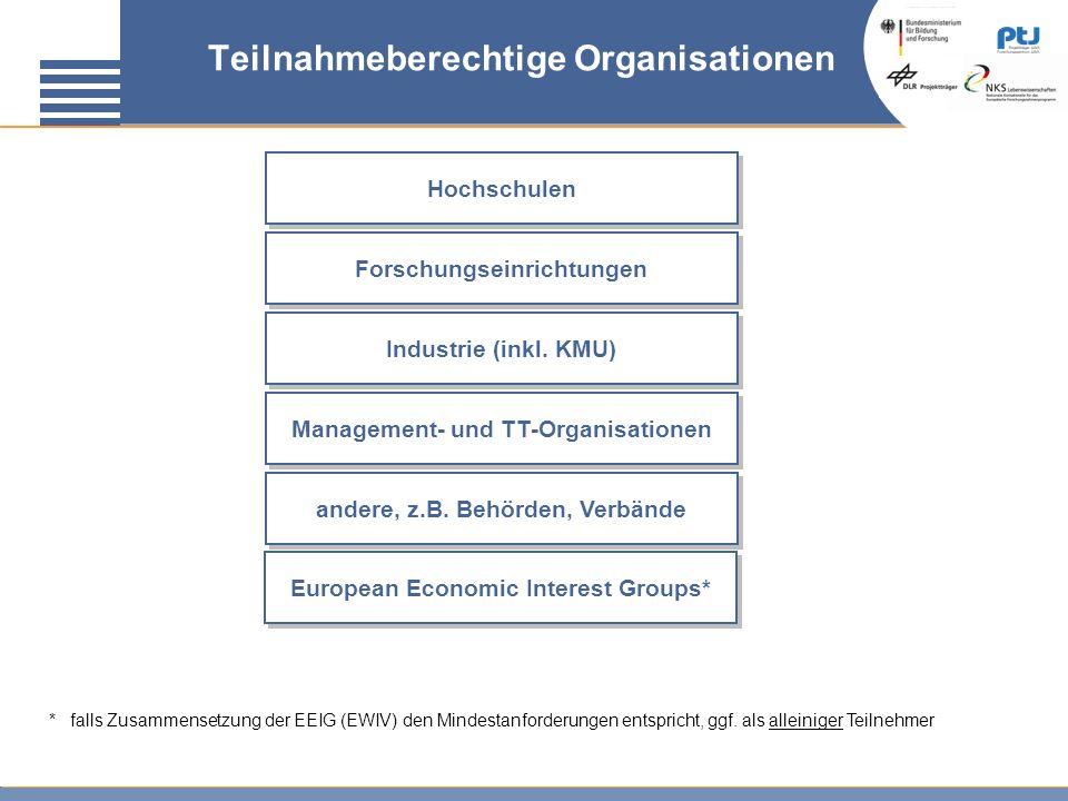 Teilnahmeberechtige Organisationen Hochschulen Industrie (inkl. KMU) Forschungseinrichtungen Management- und TT-Organisationen andere, z.B. Behörden,