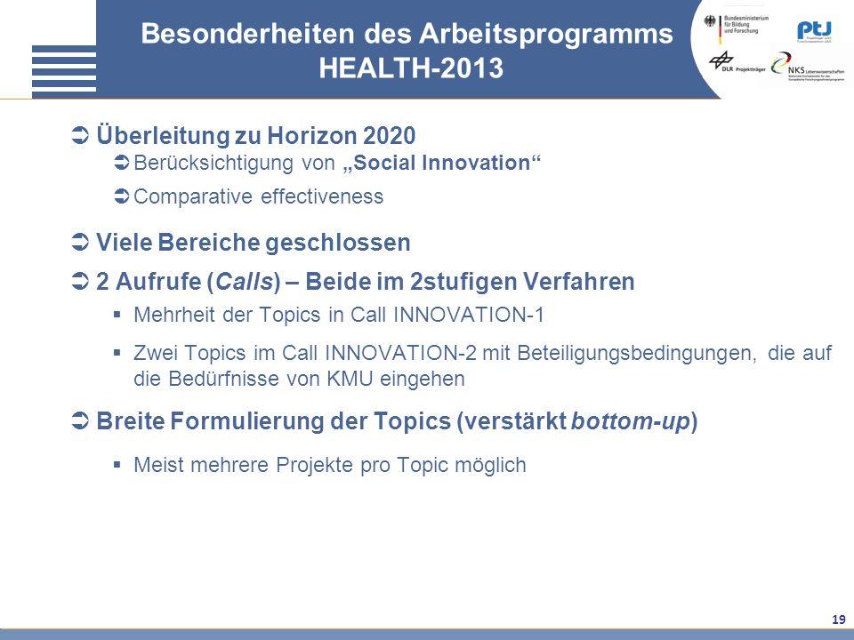 19 Überleitung zu Horizon 2020 Berücksichtigung von Social Innovation Comparative effectiveness Viele Bereiche geschlossen 2 Aufrufe (Calls) – Beide i