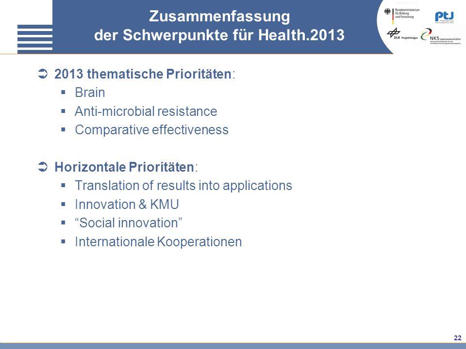 22 Zusammenfassung der Schwerpunkte für Health.2013 2013 thematische Prioritäten: Brain Anti-microbial resistance Comparative effectiveness Horizontal