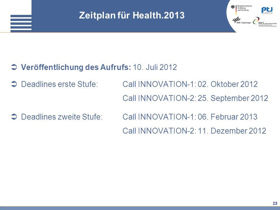 23 Zeitplan für Health.2013 Veröffentlichung des Aufrufs: 10. Juli 2012 Deadlines erste Stufe: Call INNOVATION-1: 02. Oktober 2012 Call INNOVATION-2: