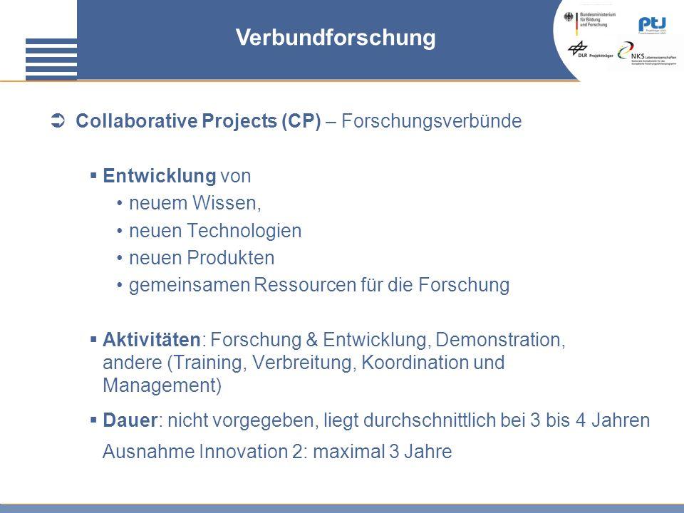 Collaborative Projects (CP) – Forschungsverbünde Entwicklung von neuem Wissen, neuen Technologien neuen Produkten gemeinsamen Ressourcen für die Forsc