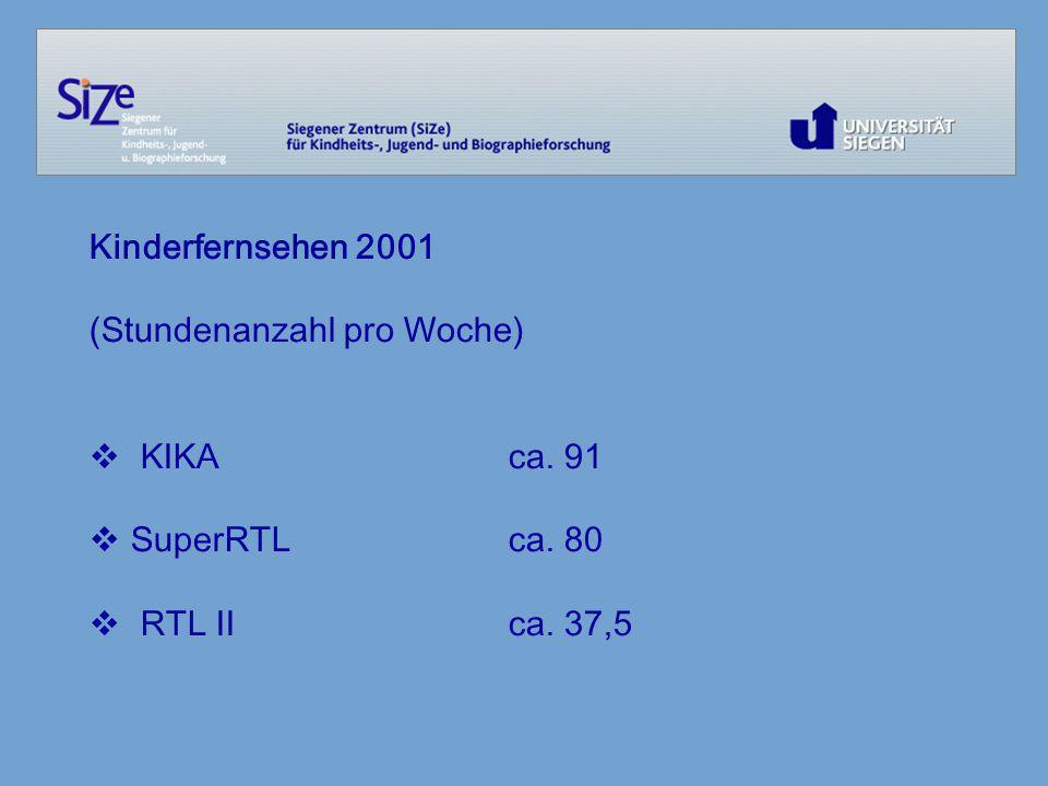Kinderfernsehen 2001 (Stundenanzahl pro Woche) KIKAca. 91 SuperRTLca. 80 RTL IIca. 37,5