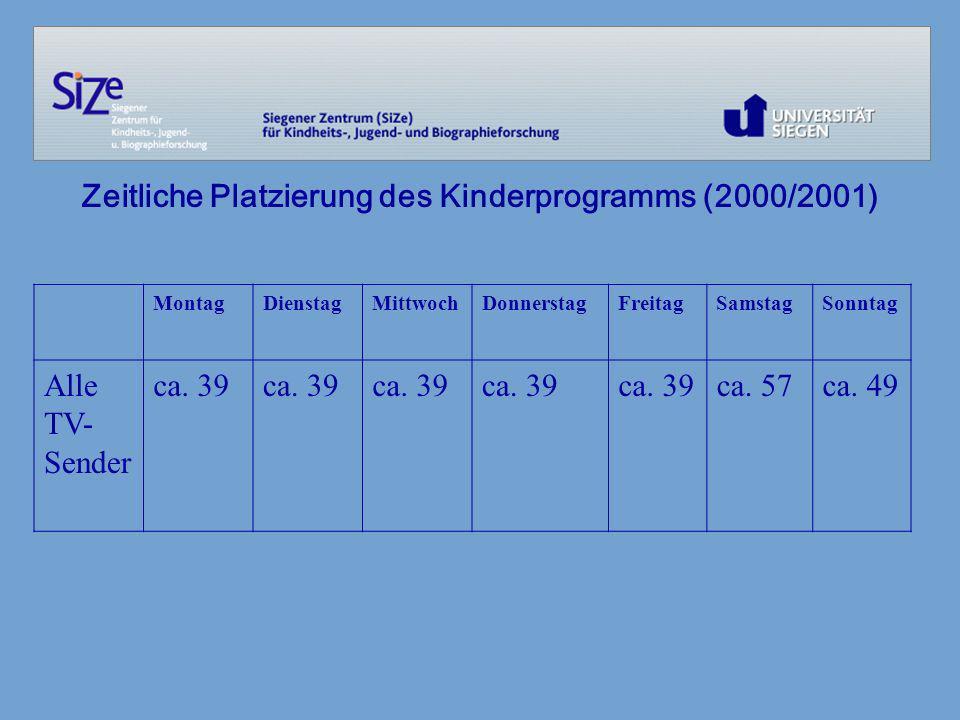 MontagDienstagMittwochDonnerstagFreitagSamstagSonntag Alle TV- Sender ca. 39 ca. 57ca. 49 Zeitliche Platzierung des Kinderprogramms (2000/2001)