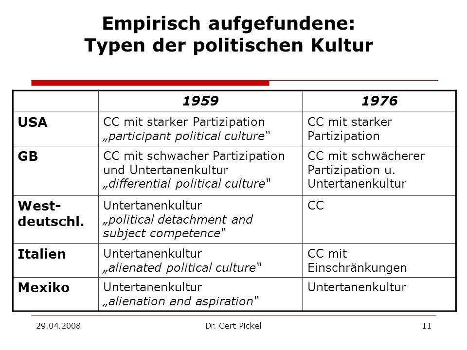 29.04.2008Dr. Gert Pickel11 Empirisch aufgefundene: Typen der politischen Kultur 19591976 USA CC mit starker Partizipation participant political cultu