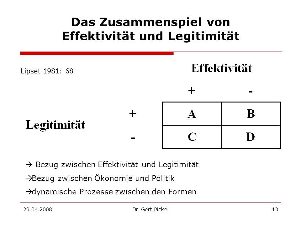 29.04.2008Dr. Gert Pickel13 Das Zusammenspiel von Effektivität und Legitimität Lipset 1981: 68 Bezug zwischen Effektivität und Legitimität Bezug zwisc