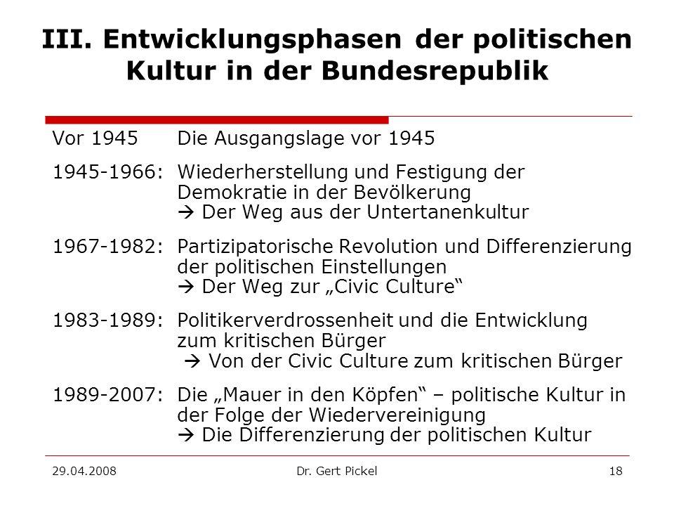 29.04.2008Dr. Gert Pickel18 III. Entwicklungsphasen der politischen Kultur in der Bundesrepublik Vor 1945Die Ausgangslage vor 1945 1945-1966: Wiederhe