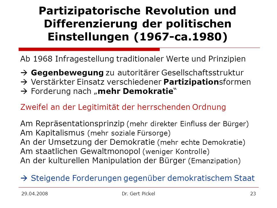 29.04.2008Dr. Gert Pickel23 Partizipatorische Revolution und Differenzierung der politischen Einstellungen (1967-ca.1980) Ab 1968 Infragestellung trad
