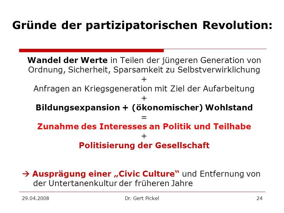 29.04.2008Dr. Gert Pickel24 Gründe der partizipatorischen Revolution: Wandel der Werte in Teilen der jüngeren Generation von Ordnung, Sicherheit, Spar
