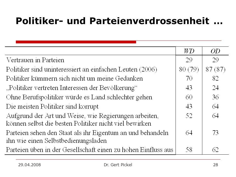 29.04.2008Dr. Gert Pickel28 Politiker- und Parteienverdrossenheit …