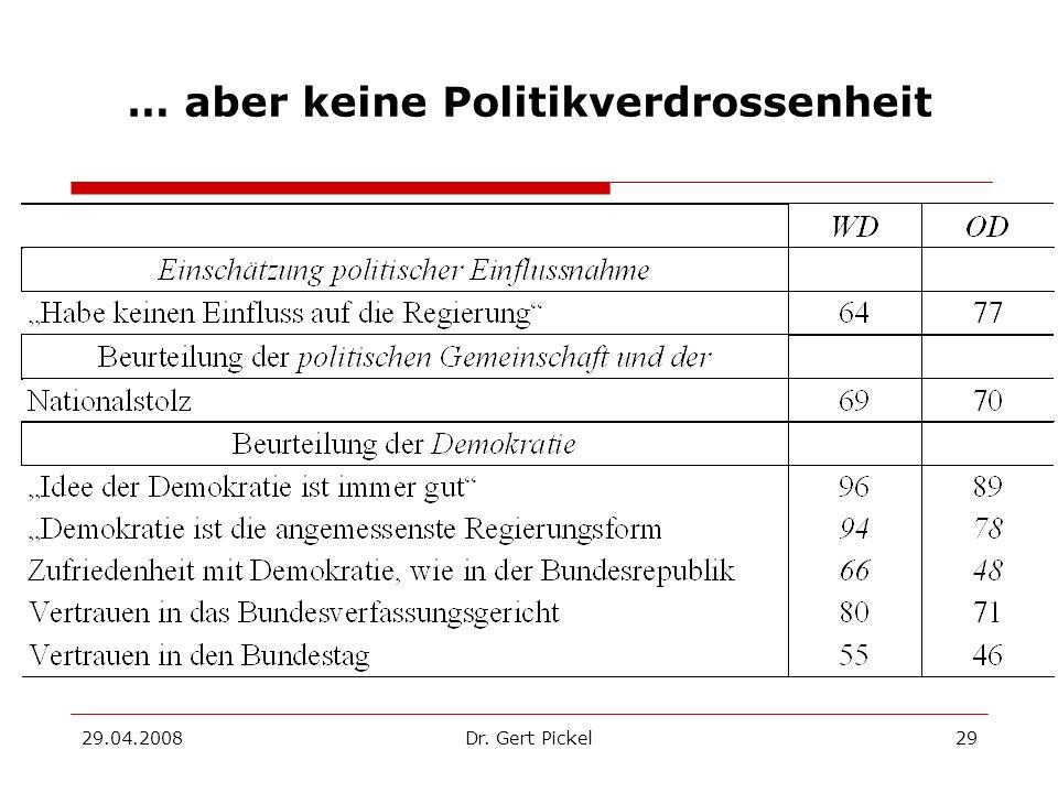 29.04.2008Dr. Gert Pickel29 … aber keine Politikverdrossenheit