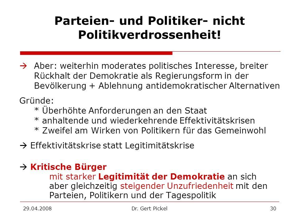 29.04.2008Dr. Gert Pickel30 Parteien- und Politiker- nicht Politikverdrossenheit! Aber: weiterhin moderates politisches Interesse, breiter Rückhalt de