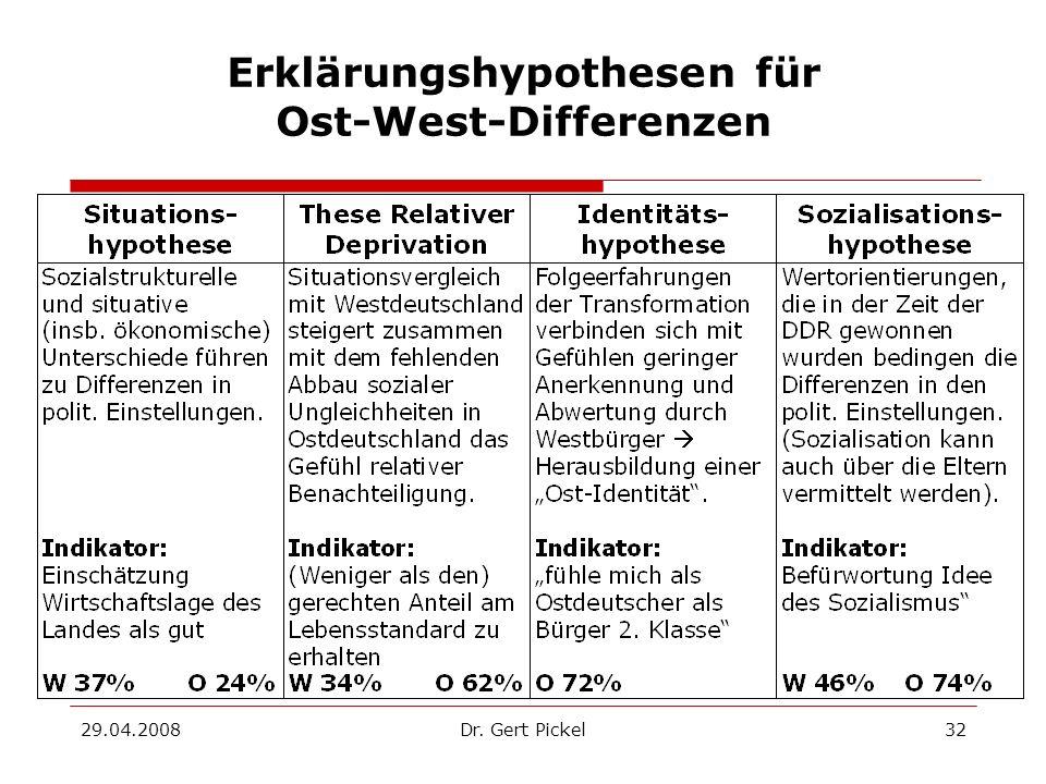 29.04.2008Dr. Gert Pickel32 Erklärungshypothesen für Ost-West-Differenzen