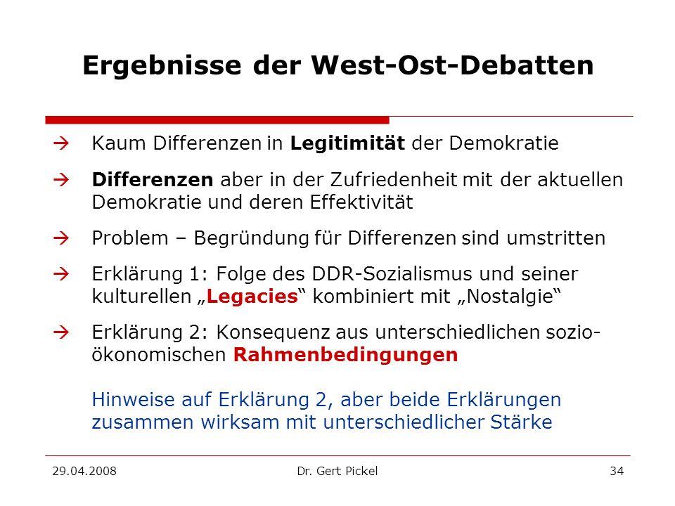 29.04.2008Dr. Gert Pickel34 Ergebnisse der West-Ost-Debatten Kaum Differenzen in Legitimität der Demokratie Differenzen aber in der Zufriedenheit mit