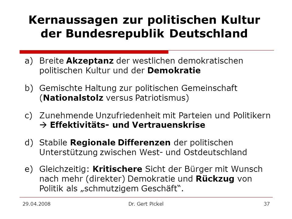 29.04.2008Dr. Gert Pickel37 Kernaussagen zur politischen Kultur der Bundesrepublik Deutschland a)Breite Akzeptanz der westlichen demokratischen politi