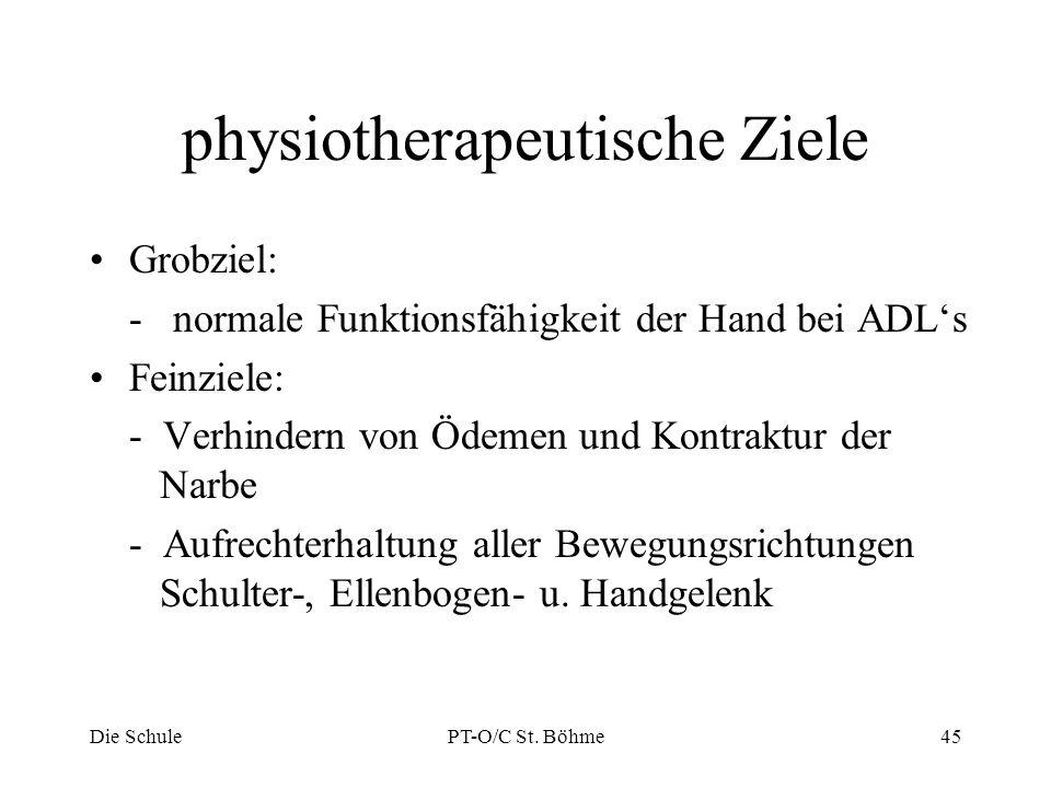physiotherapeutische Ziele Grobziel: - normale Funktionsfähigkeit der Hand bei ADLs Feinziele: - Verhindern von Ödemen und Kontraktur der Narbe - Aufr