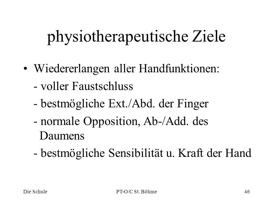 physiotherapeutische Ziele Wiedererlangen aller Handfunktionen: - voller Faustschluss - bestmögliche Ext./Abd. der Finger - normale Opposition, Ab-/Ad