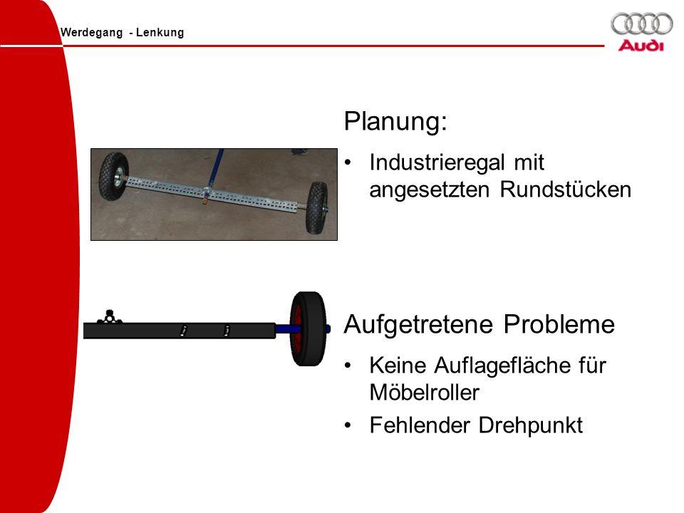 Werdegang - Lenkung Planung: Industrieregal mit angesetzten Rundstücken Aufgetretene Probleme Keine Auflagefläche für Möbelroller Fehlender Drehpunkt