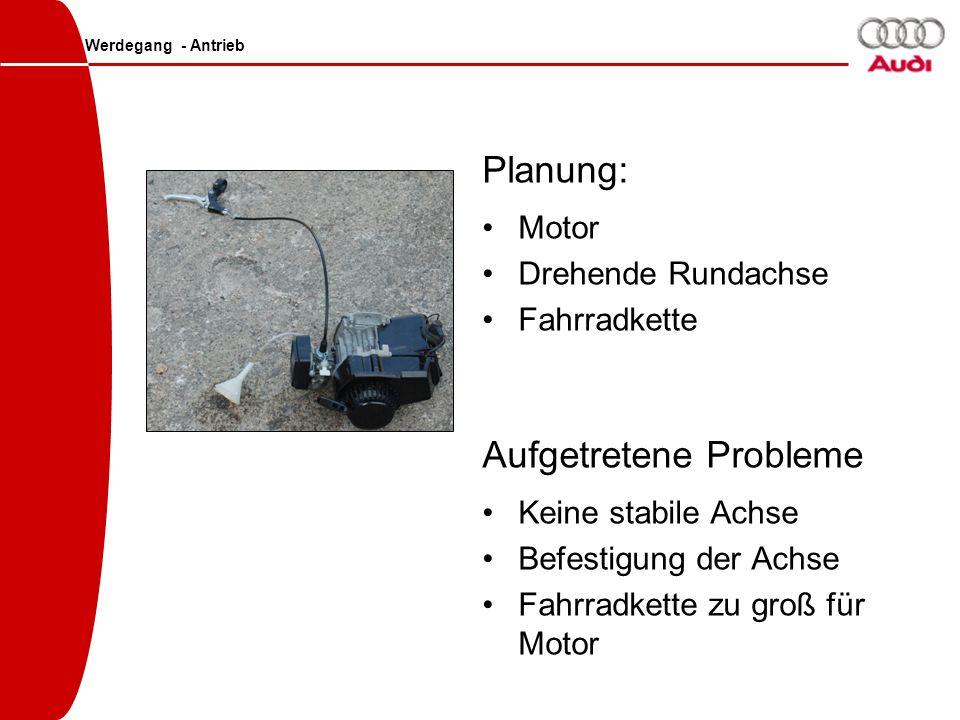 Planung: Motor Drehende Rundachse Fahrradkette Aufgetretene Probleme Keine stabile Achse Befestigung der Achse Fahrradkette zu groß für Motor