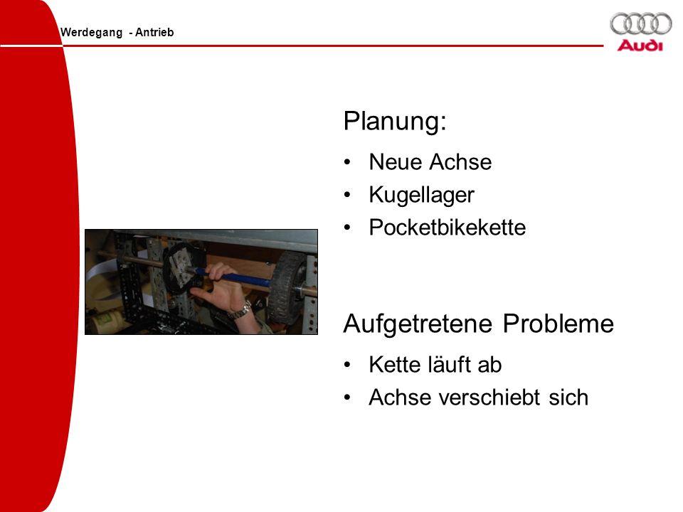 Werdegang - Antrieb Planung: Neue Achse Kugellager Pocketbikekette Aufgetretene Probleme Kette läuft ab Achse verschiebt sich